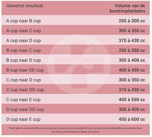 volume borstimplantaten borstvergrotingen wellness kliniek