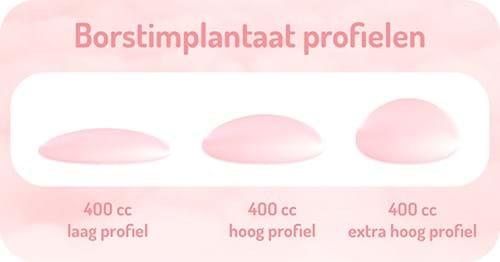 borstimplantaten profielen borstvergroting wellness kliniek