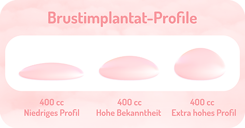 brustimplantat profile wellness kliniek